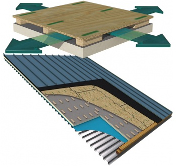 Cool Vent Hunter Panels The Innovator Of Polyiso Products