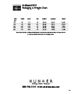 H Shield WF Packaging and Weight Chart